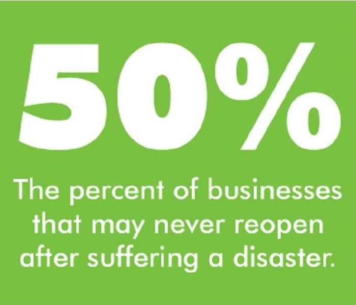 Commercial Can Your Business Survive if Disaster Strikes?